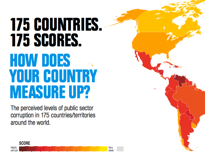 corruption perceptions index and bribery Some of the world's richest countries turn a blind eye to corruption when their  companies use bribes to win business abroad and are allowed to get away with it ,.