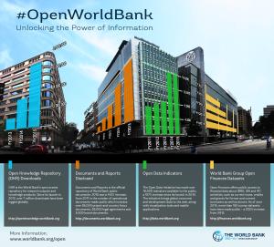 Image Credit: The World Bank